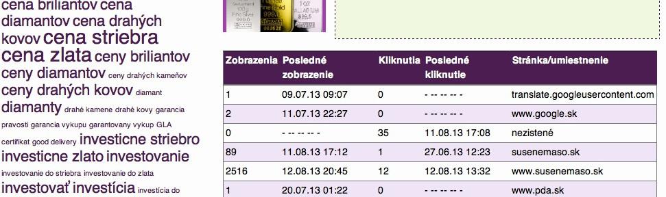 Reklamné bannery_štatistika kliknutí_zlatestriebro.sk